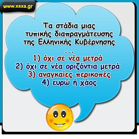 Όταν η Ελληνική Κυβέρνηση διαπραγματεύεται ...